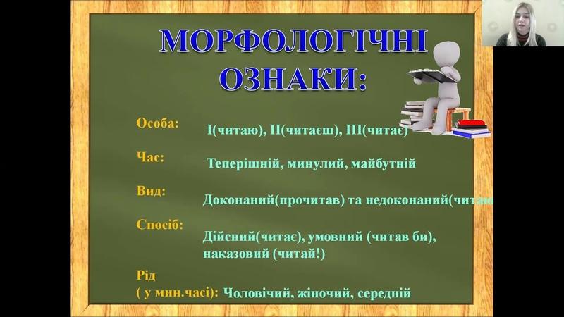 Українська мова 6 клас Дієслово