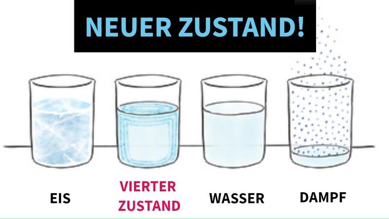Hexagonales Wasser Neuer Zustand von Wasser entdeckt EZ Wasser