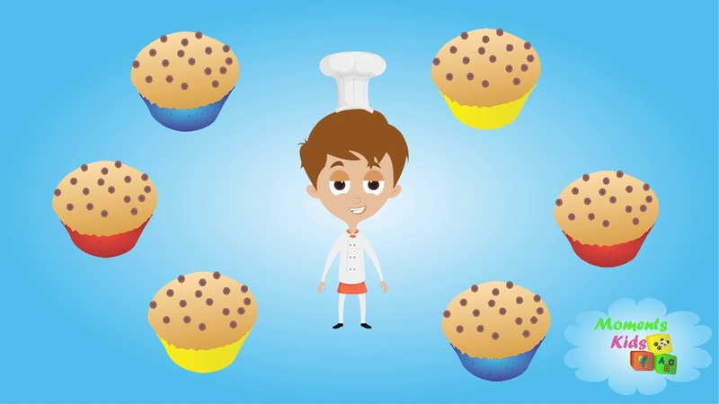 The Muffin Man Nursery Rhymes Kids Song Moments Kids