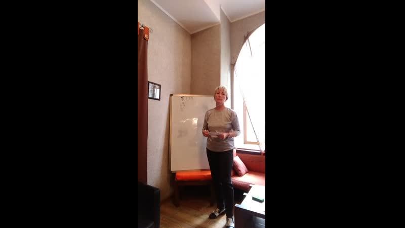 Черная Луна фикт точка курс Азбука астрологии Хаткевич Ольга