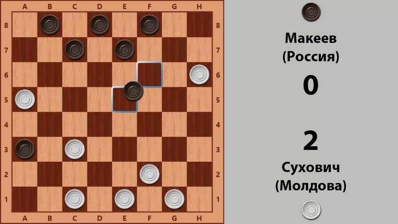 Сухович Макеев Чемпионат Мира по Русским шашкам 1994