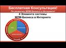 Формула МЛМ 2 0 Бесплатная Консультация и 4 Подарка по развитию МЛМ Бизнеса в Интернете anketa