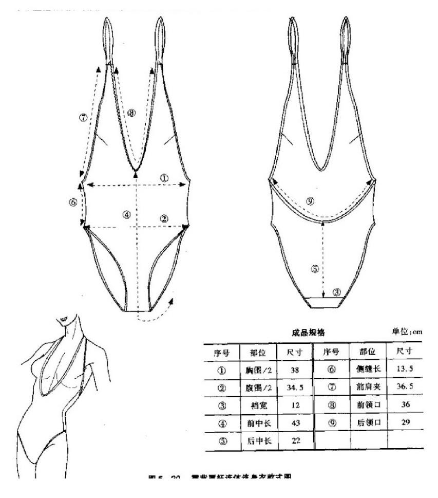 #Шьем_нижнее_белье: чертежи конструкций боди/купальников