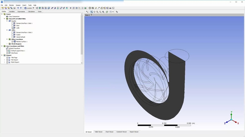 ANSYS CFX User Locations in Transient Simulations