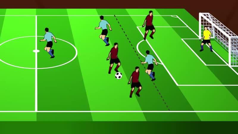 Что такое офсайд в футболе Google Тренды 720p