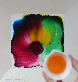 РИСУЕМ НА МОЛОКЕ С помощью молока можно легко создавать прекрасные картины даже без кисточки!Нам понадобится:- тарелка- молоко не менее 2% жирности- пищевые красители- средство для мытья