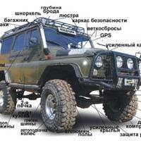Фотография страницы Игоря Заболотских ВКонтакте