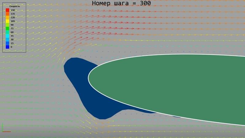 FlowVision Обледенение твердой поверхности