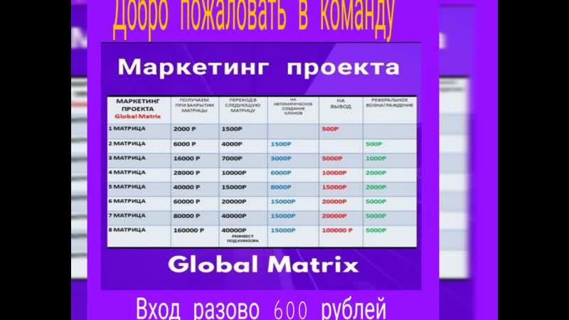 Начни менять свою жизнь с Global Matrix
